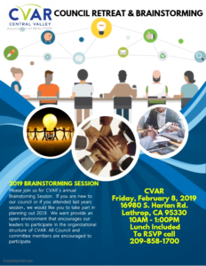 CVAR Retreat & Brainstorming Session @ CVAR